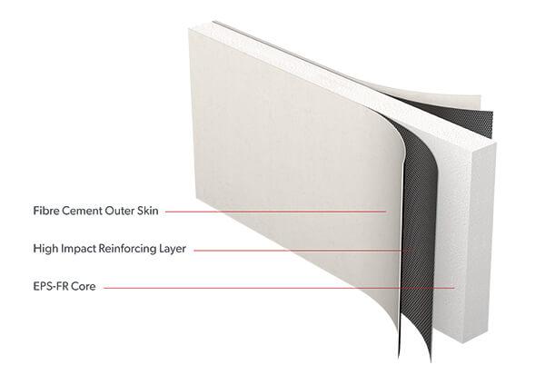 480x320-enduromax-story-diagram