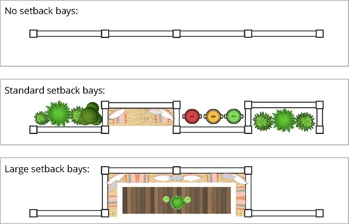 How To Build Setback Bays In Your Fencing | ModularWalls