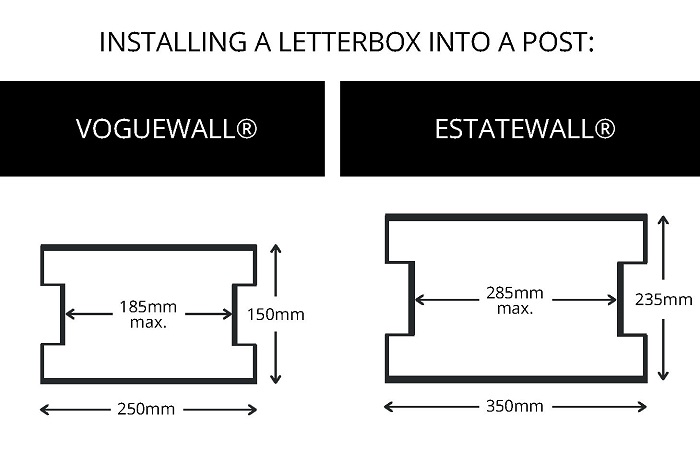 DIY Ideas — How To Install a Letterbox | ModularWalls