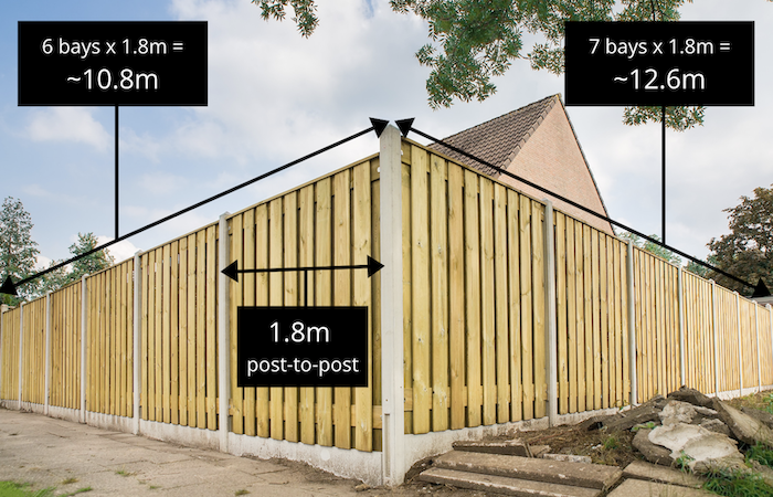 4 Quick, Easy Ways To Measure Your Site   ModularWalls